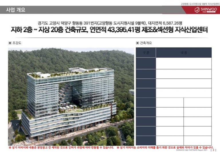 향동 데시앙플렉스 dmc 지식산업센터